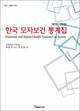 배종우 교수, 한국 모자보건 통계집 발간